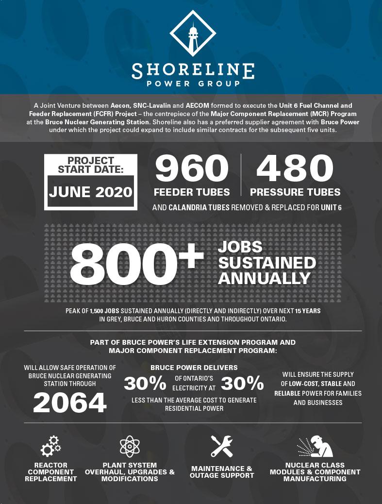 Shoreline_2018_Infographic